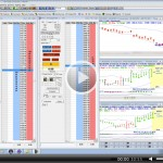 """Live Trading Of """"The Perfect Day Trading Setup"""""""